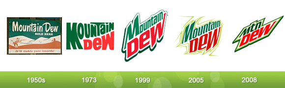 Mountain-Dew-Logo-Evolution